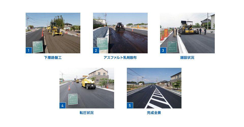 舗装工事の流れ